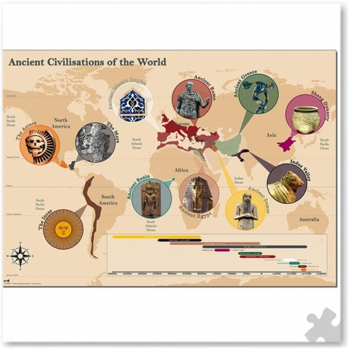 Ancient Civilisations Of The World Map Poster