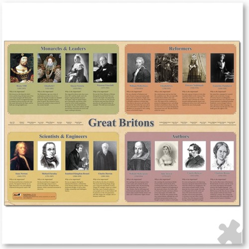Great Britons Poster