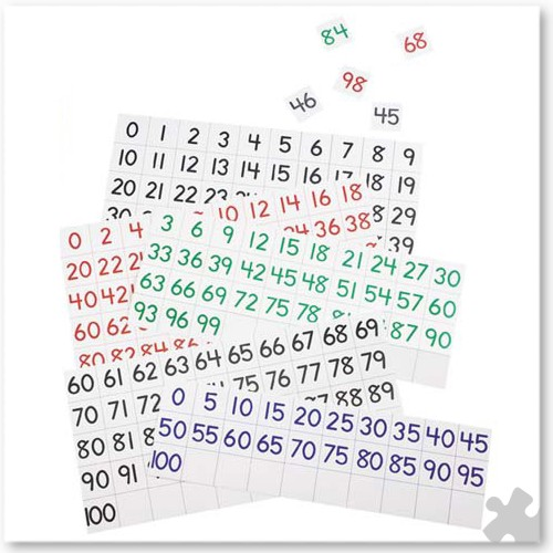 Number Cards For Hundreds Pocket Chart