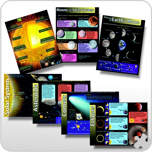 The Solar System Learning Chart Combo Pack