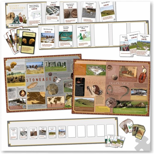 Stone Age to Iron Age Interactive Timeline - Class Pack
